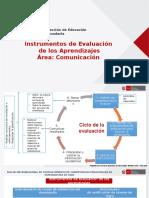 Instrumentos de EvaluacionCOMUNICA 9 02 16