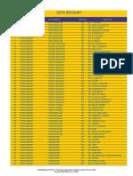 Data Sekolah Aceh Besar.pdf