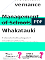 understanding governance and management of schools