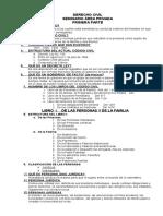 Cuestionario del Libro I Derecho Civil
