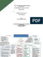 Wilman Correa-mapa Conceptual Algebra Trigonometria y Geometria Nalitica