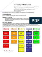 processmappingwithflowcharts-111211151128-phpapp01.pdf