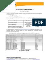 PE100 Quality Materials 11b 2016