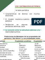 04. Configuracion electronica (33 d).pptx