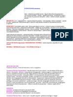 Tipos de Psicopatologia - quadro