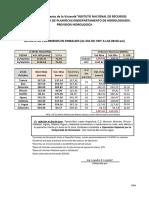 Reporte de volúmenes en embalses. 24-10-2016