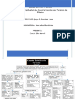 Mapa de Cuenta Satelite y Análisis