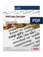 Global Supply Chain Update