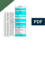 KELAS 3C THP 0910