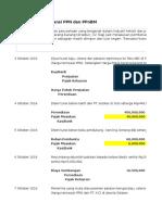 Latihan Soal Akuntansi Pajak PPN Dan PPnBM