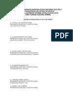 Relación de Presidentes Municipales en Funciones - Actualizada