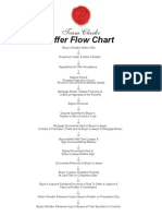 Offer-Flow-Chart.pdf
