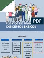 sesin2puestosdetrabajo-140722141952-phpapp02.pdf