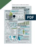 Relación Coyuntural Entre La Economía y El Conflicto Armado Colombiano