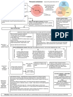 Civil Procedure Flowcharts Bennett