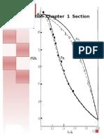 Potencial Químico, Coefientes de Fugacidad y Propiedades Parciales P1