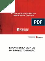 procesos mineros