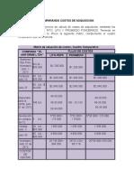 Evidencia Actividad 2 Control de Inventarios