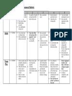 Badminton Performance Assessment Rubric