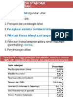 Komponen Biaya Non Standard