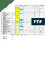 Jadwal Genap 2014-2015