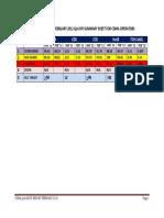 documents.mx_standards-qos-201202-cdma-operator-kpis.pdf