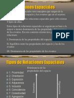 Las Relaciones Espaciales.pdf