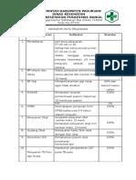 7.6.4(Ep1)Indikator Mutu Layanan Klinis 2 Pkm Bngl(Fix)