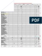 Budgeted Capex (Opr) 2015 Western Region