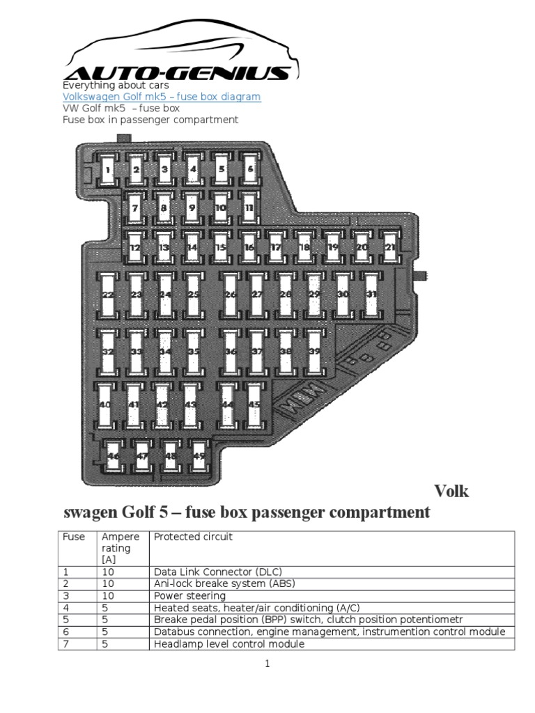 vw golf mk3 fuse box diagram golf 5 fuse box diagram