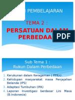 Intisari Pembelajaran Tema 2 Kelas VI