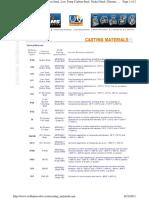 Casting grade.pdf
