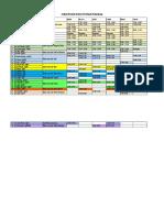 Jadwal Praktek Dokter RS Bunda Palembang