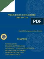 Presentacion Carta 1-06 15may08