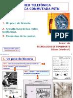 1.1 - Red Telefónica Pública Conmutada PSTN 2011