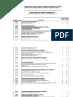 CLASIFICADOR DE ACTIVIDADES ECONÓMICAS  20161.pdf