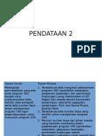 pendataan 2.pptx