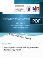 Accomplishment Report in TLE