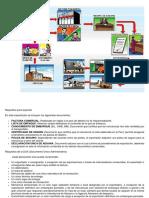 Evidencia 9 Historieta Del Proceso de Exportacion