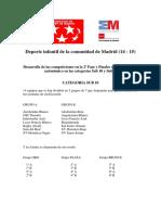 Sistema Competición 2a Fase Sub 10 y Sub 8