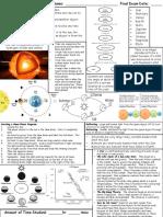 Astronomy Cheat Sheet
