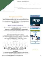 Timing Diagram - 8085 Microprocessor Course