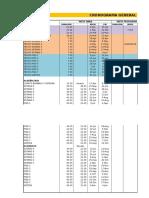 Cronograma General Meta-obra de Construccion