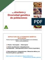 Estructura Genetica de Poblaciones 2012