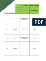 06 Matriz de Mapeo de Puestos y Ocupantes de La Municipalidad de Mollepata