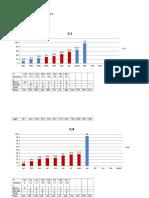 Grafik Pws Kia Proyeksi