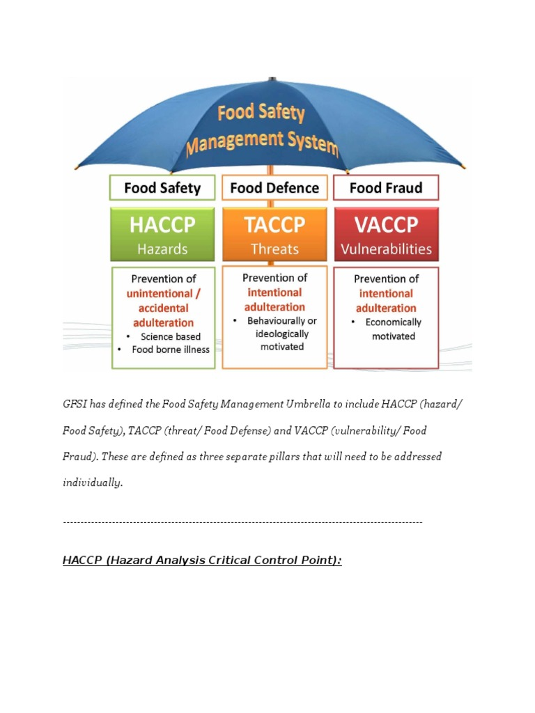 Gfsi Has Defined The Food Safety Management Umbrella To Include Haccp