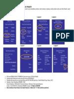 TATACARAPEMBAYARAN-PMDKPN.pdf