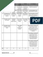 Assessment Rubric New Ia 2014 Rubric