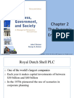 Business, government and society chapter 2
